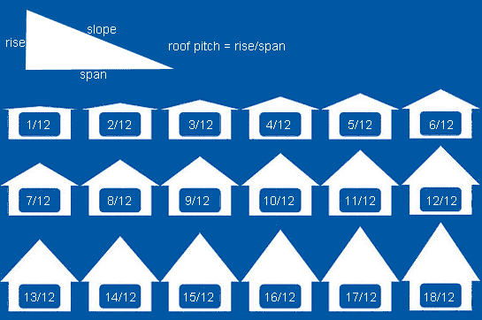 roofpitch